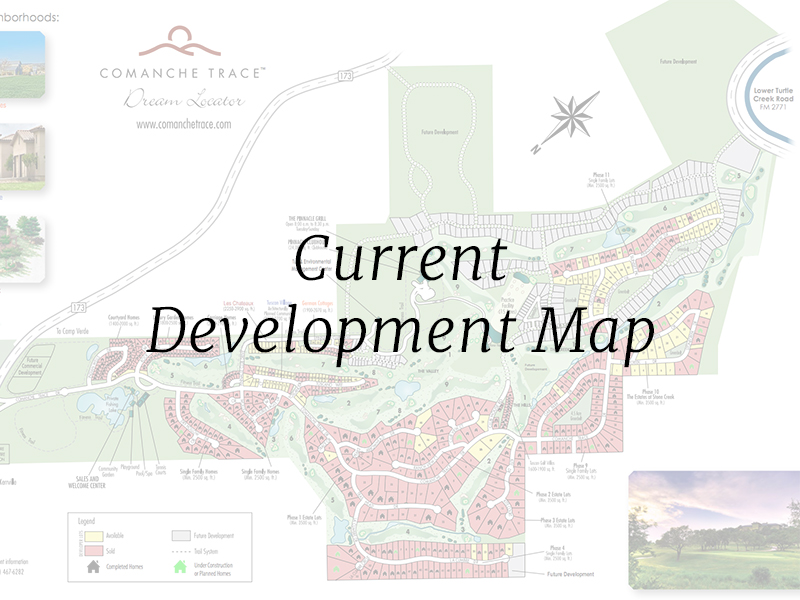 Development Map